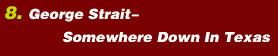 唱片介绍:George Strait:《Somewhere Down In Texas》